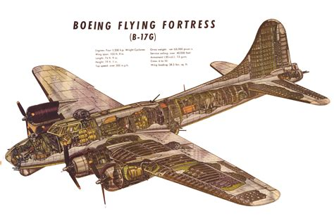 b 17 interior layout boeing b 17 flying fortress over the golden gate bridge pics