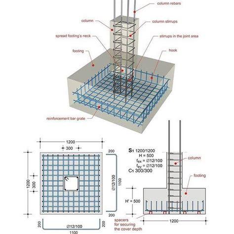 column layout work footing engenhariacivil foundation constructionlife on