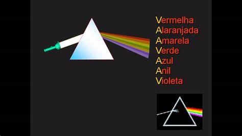 imagenes optica geometrica 211 ptica geom 201 trica estudo das cores youtube