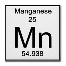 What Is Mn On The Periodic Table image gallery mn periodic table