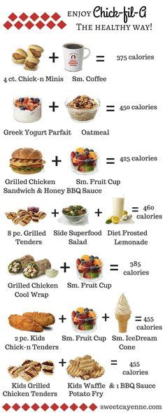 healthy fats at every meal combine lean protein complex carbs and healthy fats at