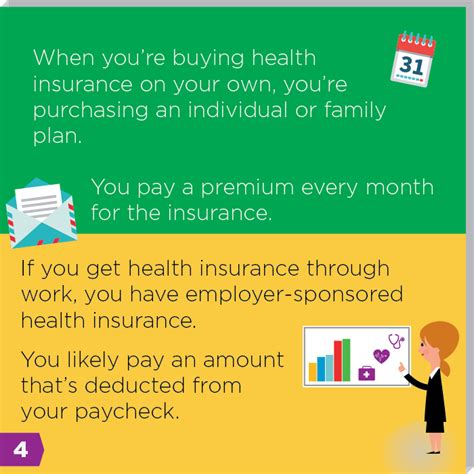 Another Expensive Item Youll Never Use Or Afford by 22 Things You Must About Health Insurance