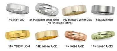 color of metals types of metals kuhn s jewelers hays ks