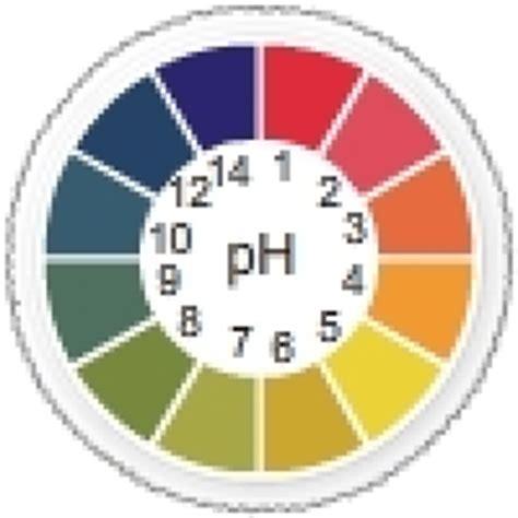 Ph Le by Ph Analysis Interactive Simulations Edumedia
