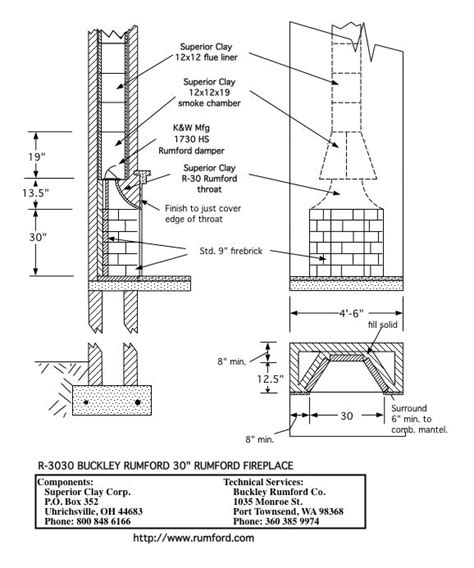 Rumford Fireplace Specifications by Rumford Fireplace Plans