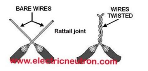 types of electrical wire joints conductor splices electrical engineering centre