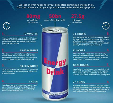 4 energy drinks in 24 hours what happens to your on an energy drink s health