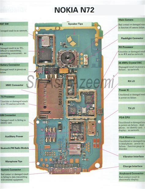 mobile phone schematic circuit diagram free mobilerepairingonline