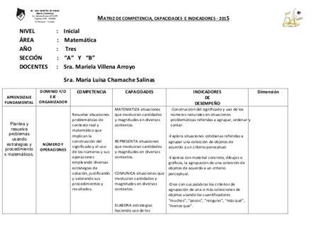 matriz de competencias minedu 2016 matriz de competencias y capacidades de rutas del