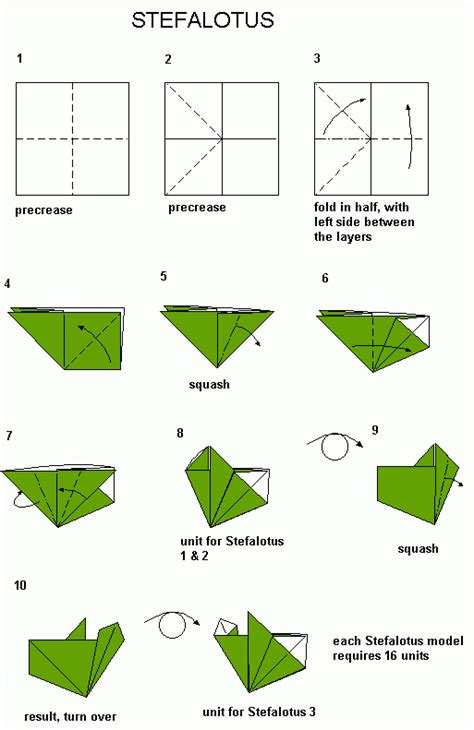 Information On Origami - stefalotus