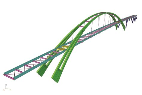 bridge pattern in net bridge load combinations and design