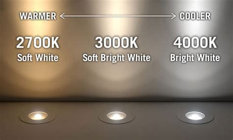 3000k color temperature white led lighting product categories armacost