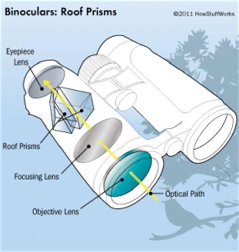 roof prism vs porro prism binoculars bk7 vs bak4 glass 101
