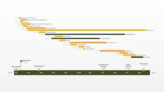 office timeline microsoft project tutorial exporting to