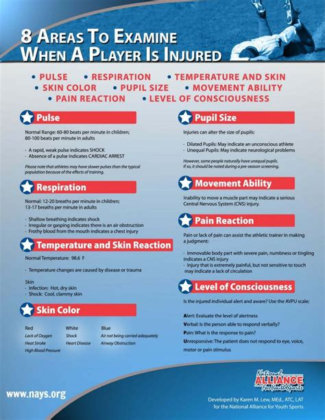 emergency plan template for sports 8 areas to examine when a youth sports player is injured