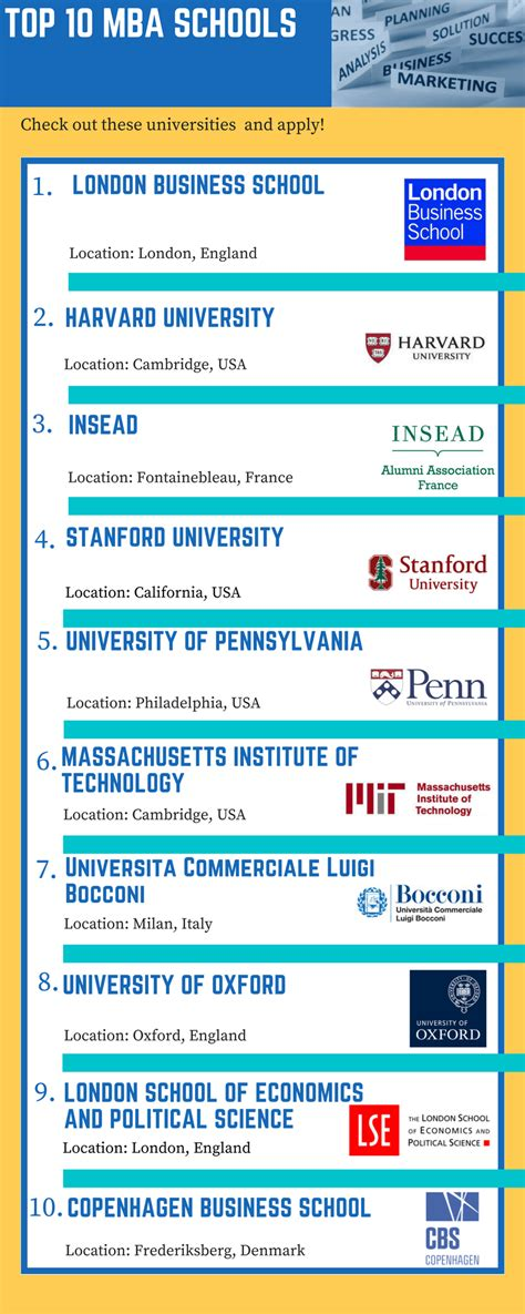Top 20 Us Universities For Mba by Study Mba Find Best Universities For Mba