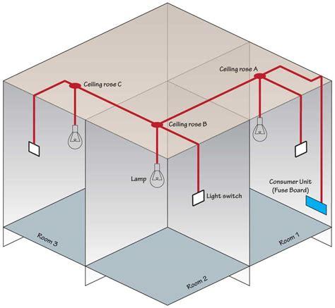 radial circuit light wiring diagram  colours light