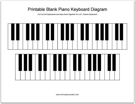 Piano Keys Notes Printable
