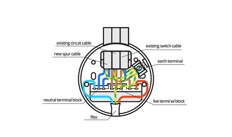wiring diagram for spotlights in ceiling efcaviation