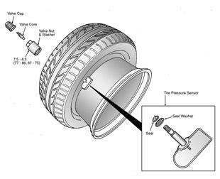 tire pressure monitoring 1997 mitsubishi galant electronic valve timing register mazda sensors when changing tires or wheels retail modern tire dealer