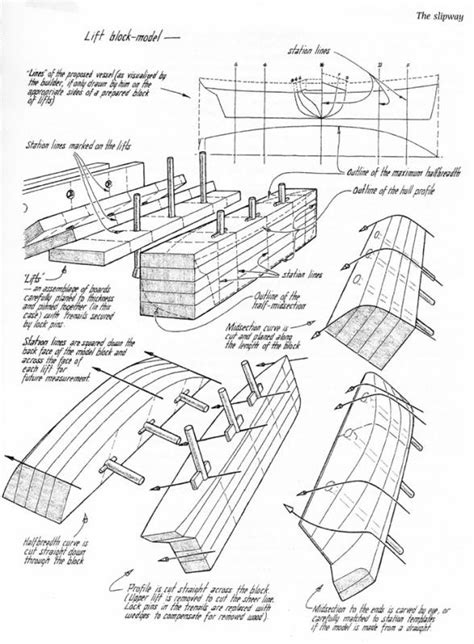pt boat line drawings designing and building a wooden ship penobscot bay