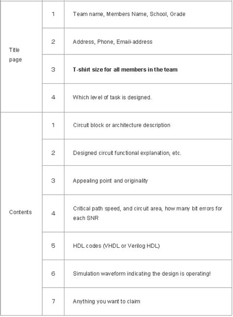 layout of a report for english lsi design contest