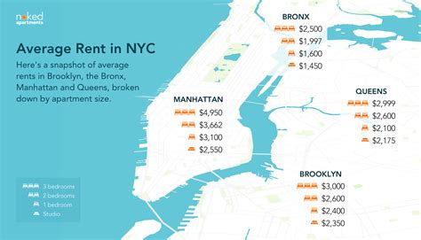 Average Rent For A 3 Bedroom House by Average Rent Nyc Here S What You Ll Pay In Rent