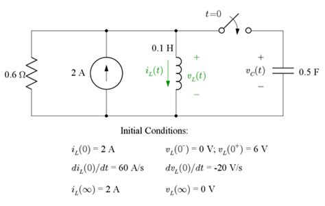 inductor current exles cleo circuits learned by exle