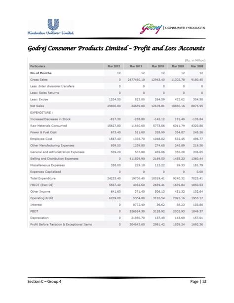2012 bpc financial template 2012 bpc financial template free financial analysis of hul