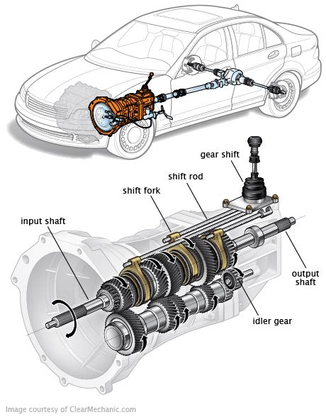 la tee da effusion ls replacement parts high performance transmission auto manual dct or cvt