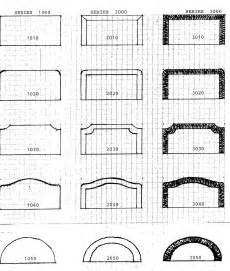 Design For Headboard Shapes Ideas Headboard Shapes Decorating Ideas