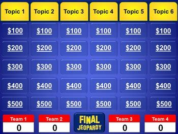 Jeopardy Powerpoint Template Plays Just Like Jeopardy Tpt Jeopardy Powerpoint Template 3 Categories