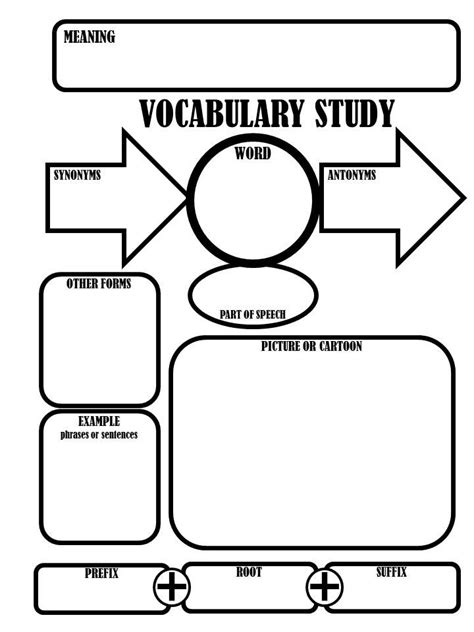 vocabulary chart template 15 graphic organizers for teachers images teaching