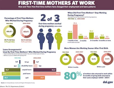 image gallery maternity leave and pay