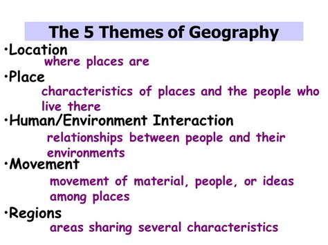 5 themes of definition canada and the 5 themes of geography a study guide ppt