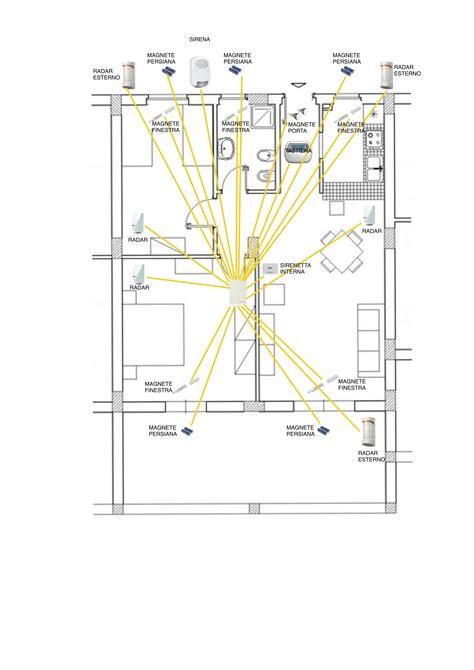 impianti allarme casa impianto allarme