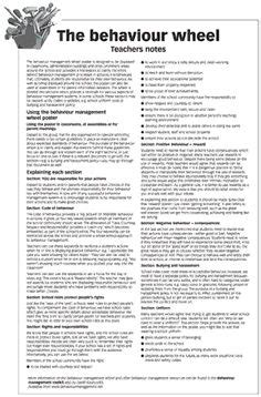 Birp For Progress Notes Http Www Pinterest Com Source Attcnetwork Org Therapy Ideas Pinterest Birp Note Template