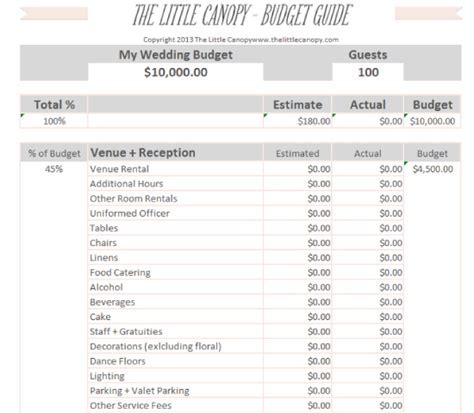 Perak Wedding Expo: DIY Wedding Budget Calculator