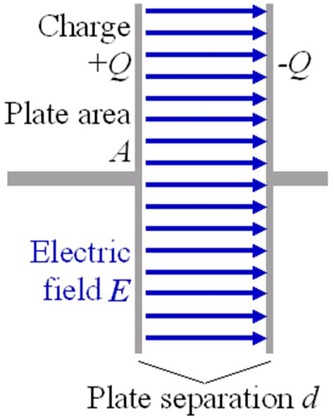 electrical work done capacitor how does a capacitor work build electronic circuits