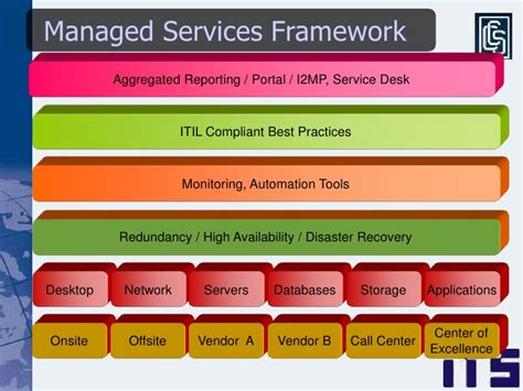 managed services help desk pricing information security cost effective managed services