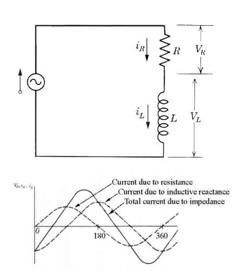 define resistor current impedance definition what is