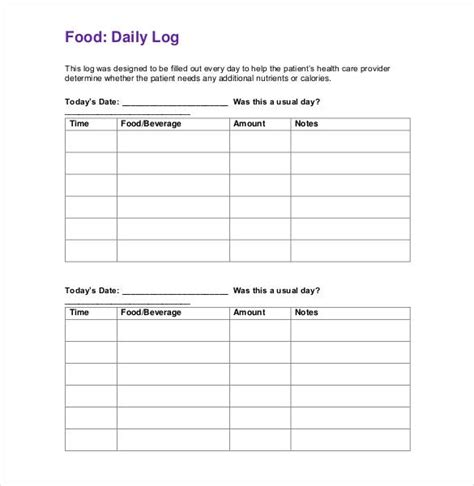 daily food diary template invitation template