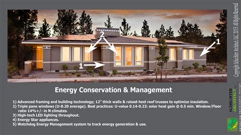 high efficiency homes high performance homes schechter architect llc