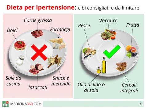 alimenti per abbassare la pressione arteriosa dieta per ipertensione alimenti da evitare e cibi consigliati