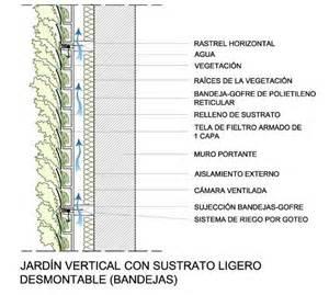 Vertical Garden Detail Muros Verdes Ecoarq Manualidad Taringa
