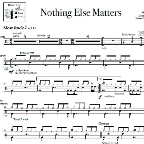 nothing else matters sheet products onlinedrummer page 5