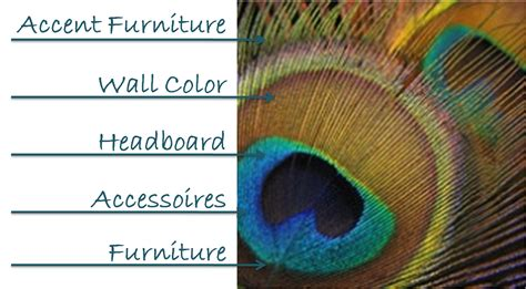 peacock color scheme bedroom the sister sophisticate master suite what if