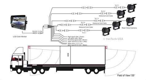 3 5 tft backup wiring diagram wireless reversing
