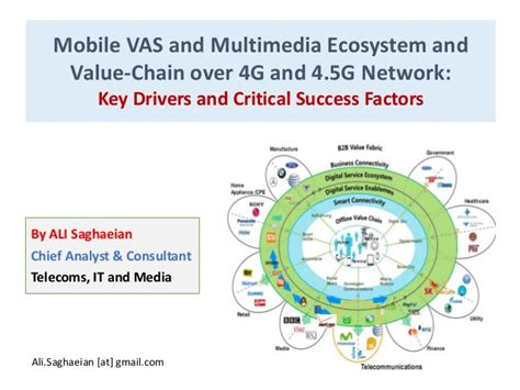 mobile vas mobile vas and multimedia ecosystem and value chain