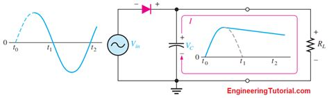 charging capacitor problem charging a capacitor through a diode 28 images charge problem with diode power how exactly
